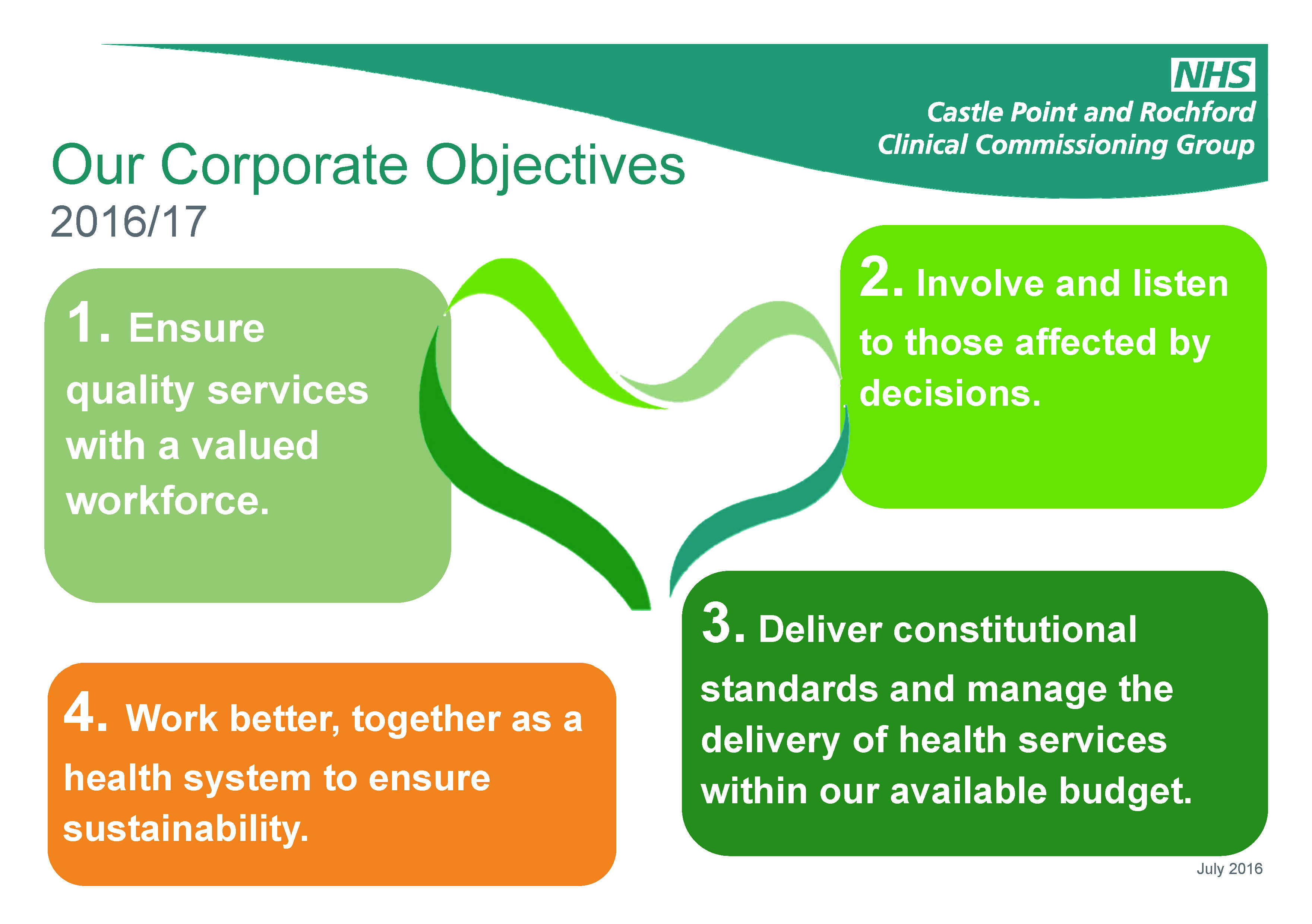 Corporate objectives values Aug 2016